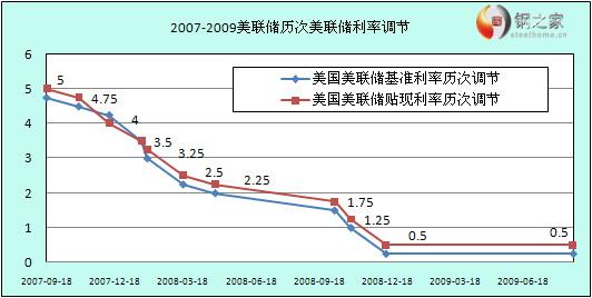 美国经济现状_上海经济发展现状_朝鲜现状真实的朝鲜
